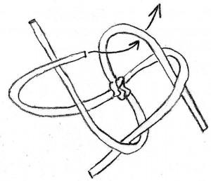 Knoten für Bommel